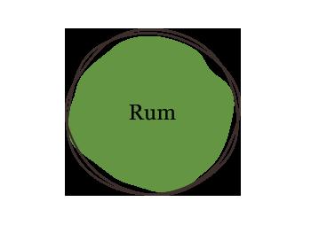 Rum, Cachaca